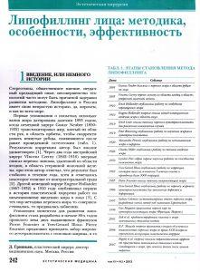 Научно-практический журнал «Эстетическая медицина»