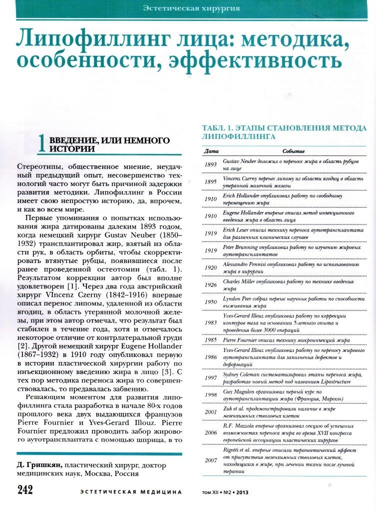 Липофилинг лица, авторский метод Д.Гришкяна